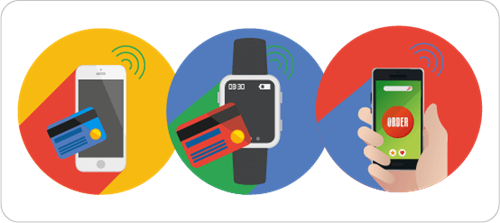 Different types of contactless